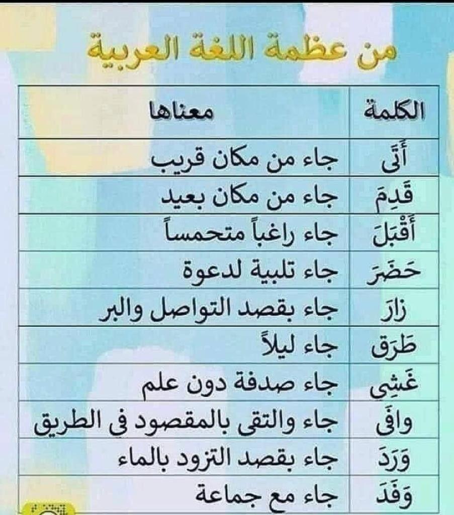 ما اعظنها من لغة عربي لغة معاني مفردات Learn Arabic Language Learn Arabic Online Learning Arabic