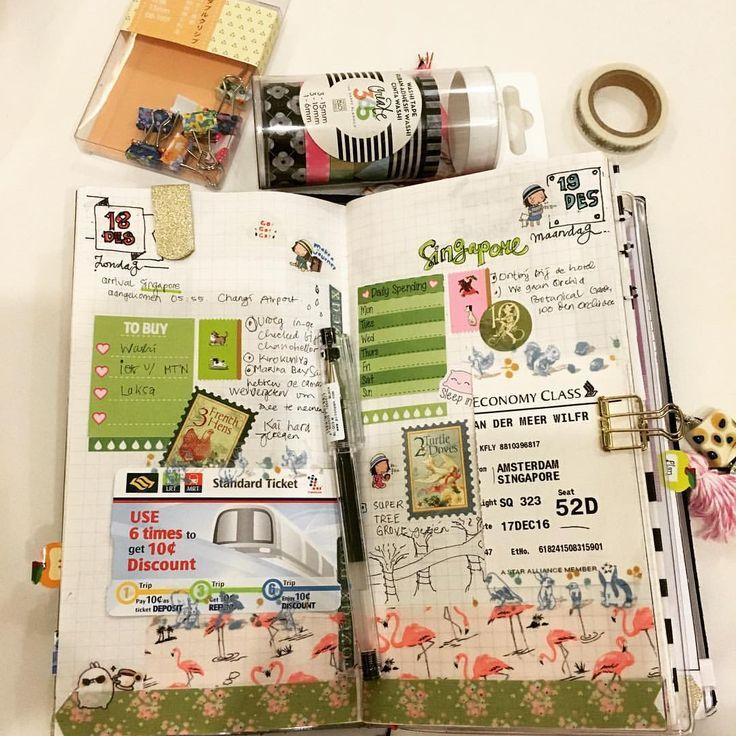 Scrapbooking Ideas For Travel Pictures Best Travel Plans Travel