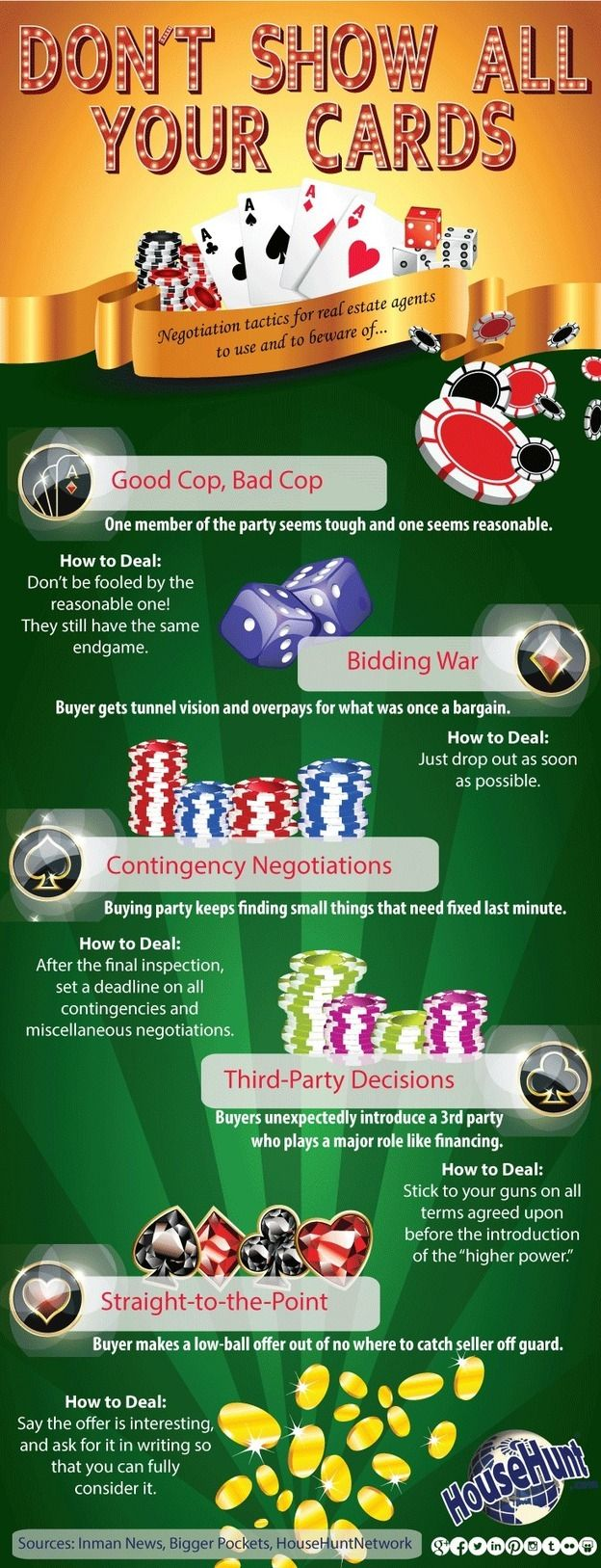 power real estate negotiation
