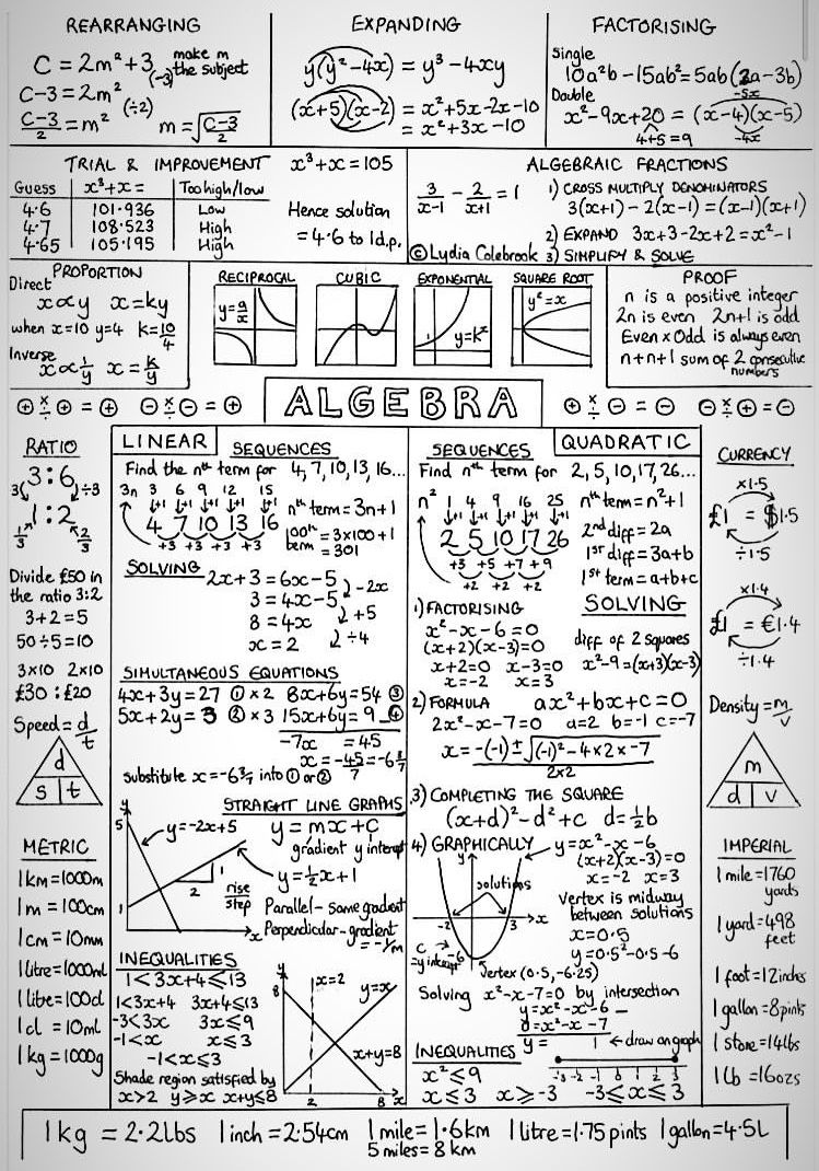 Pin By Steve Cotten On Mathematics Math Quotes Math Formulas Mathematics Worksheets [ 1070 x 749 Pixel ]