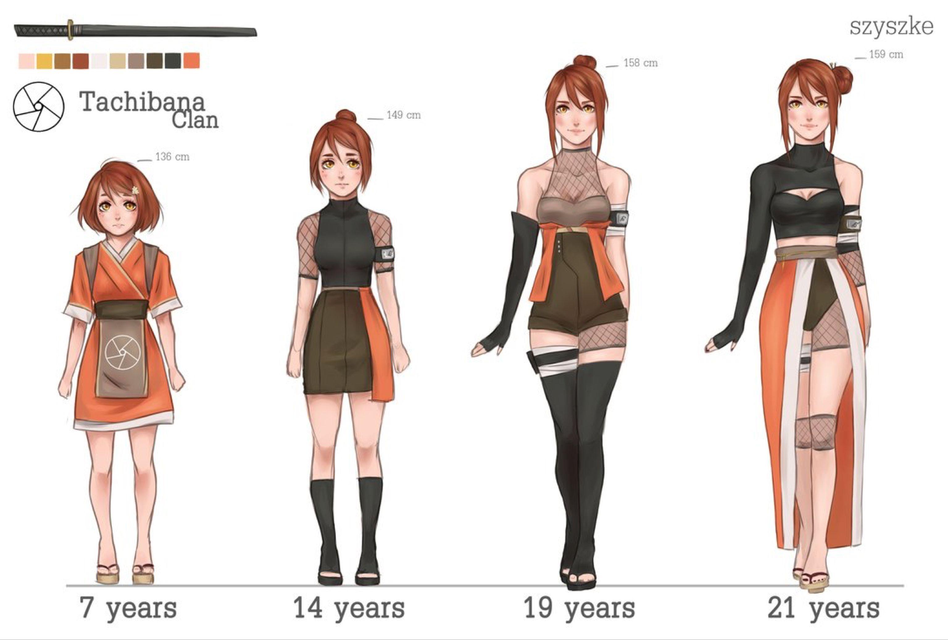 Kohaku Tachibana Timeline by szyszke on DeviantArt