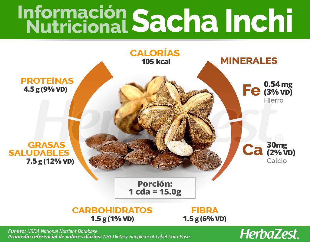 Información Nutricional Del Sacha Inchi Beneficios De Alimentos Nutricional Nutrición