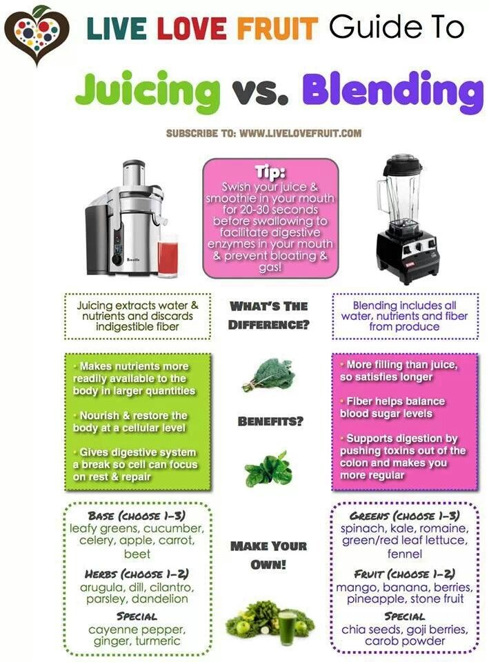 Juicing and blending