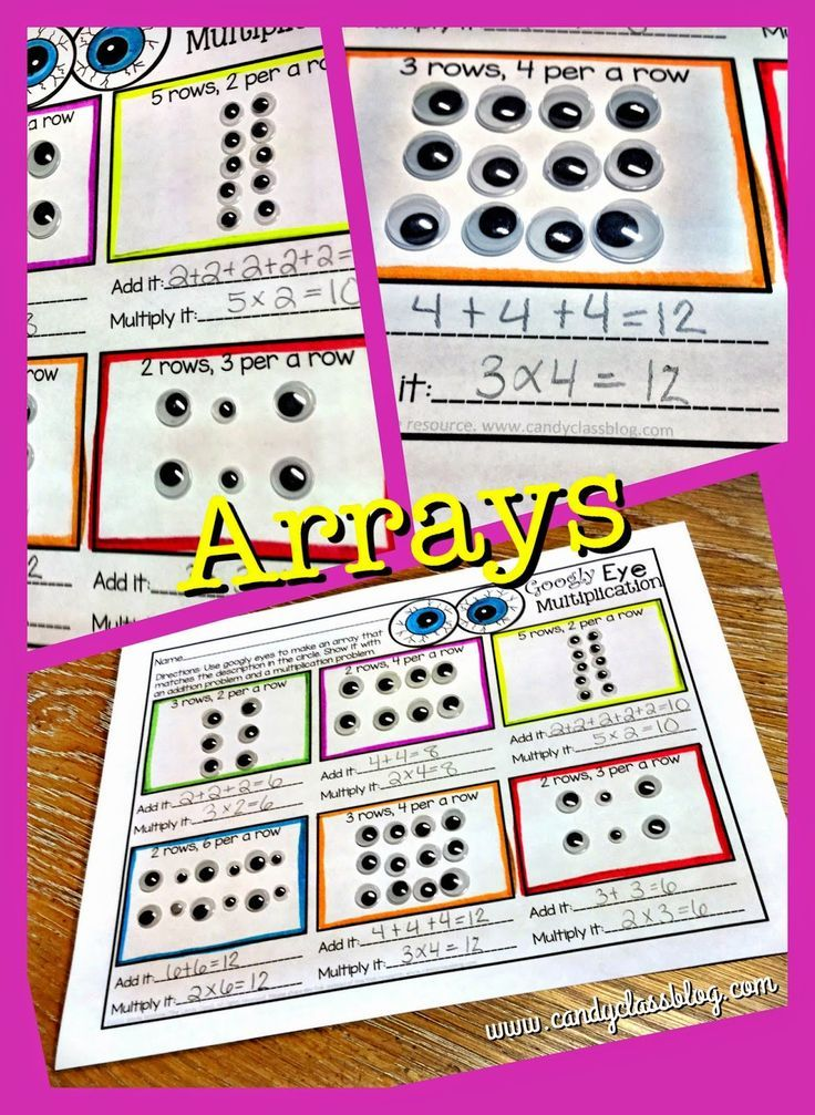 3rd grade multiplication strategy arrays (With images