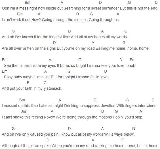 Ed Sheeran Im A Mess Chords Capo 1 Ukulele Pinterest Pianos
