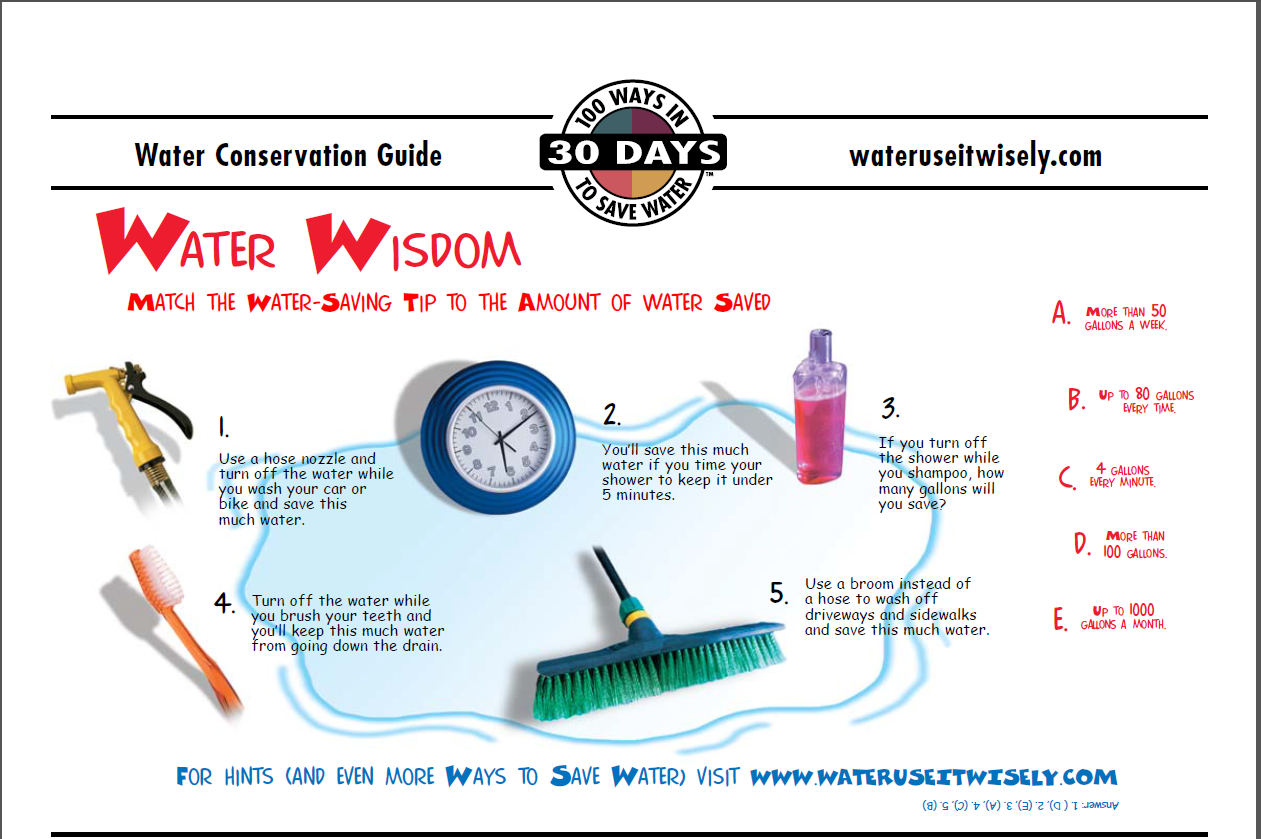 Worksheets Water Conservation Worksheets kids play an important role in water conservation check out this interactive worksheet from water