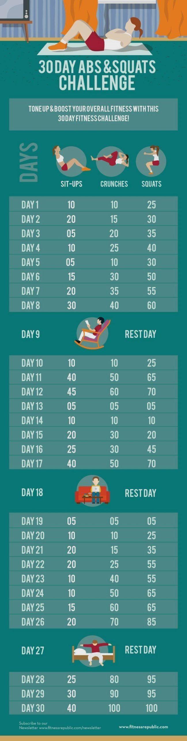 Fitness einstellen, #einstellen #Fitness