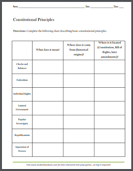 Constitutional Principles Table Graph Worksheet - Free to print (PDF ...