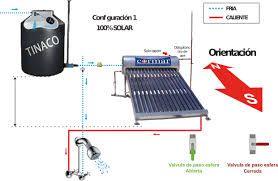 Resultado De Imagen De Calentador Solar Instalacion Calentador Solar Calentadores De Agua Instalacion