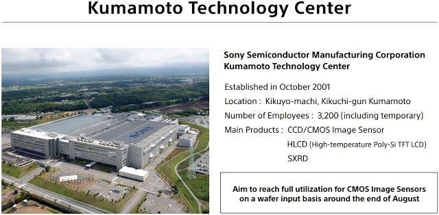 Sony Kumamoto Fab to Fully Recover in August