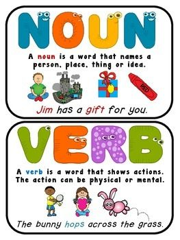 a paper on slang as a verb noun and the process You have noticed that the compound noun can be written either as a single word, as a word with a hyphen, or as two words there are no clear rules about this a good rule of thumb is to write the most common compound nouns as one word, and the others as two words.