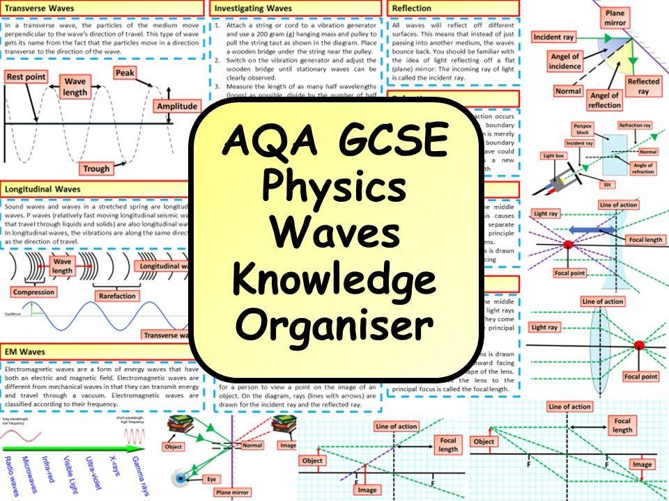 Ks4 Aqa Gcse Physics Science Waves Revision Knowledge Organiser Teaching Resources Gcse Physics Gcse Science Revision Gcse Science