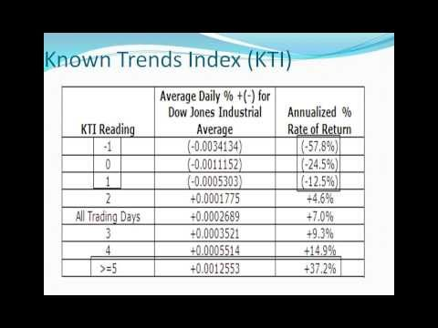 The Power of Seasonal Trends in the Stock Market