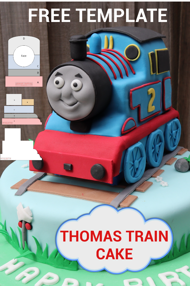 Phenomenal Get This Template To Make Thomas The Tank Engine Cake With Personalised Birthday Cards Sponlily Jamesorg