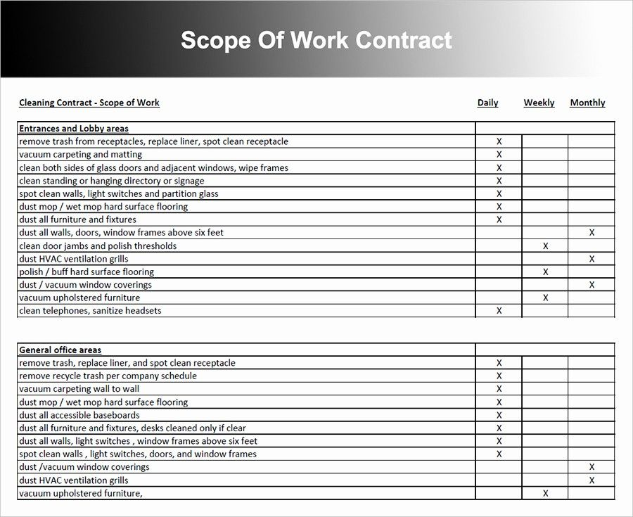 Contractor Scope Of Work Template Unique 10 Scope Work