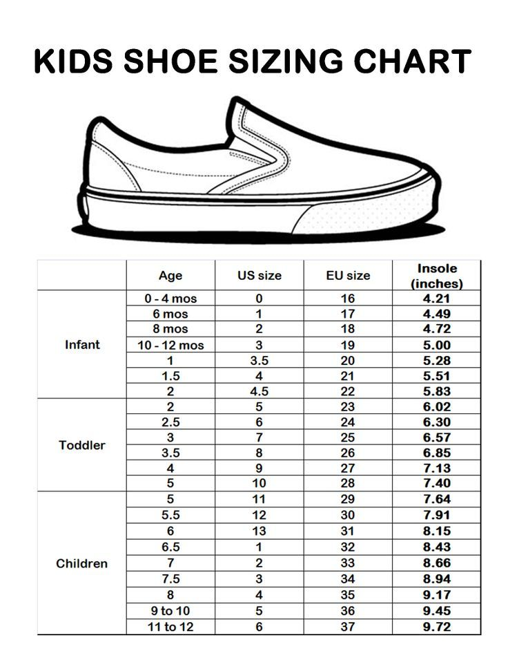 Childrens Shoe Size Chart Auxct4Ss | Shoe Sizes For Children