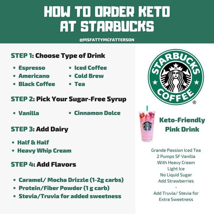 If You're on the Keto Diet and Can't Give Up Starbucks — Here's How to Order Your Drink -