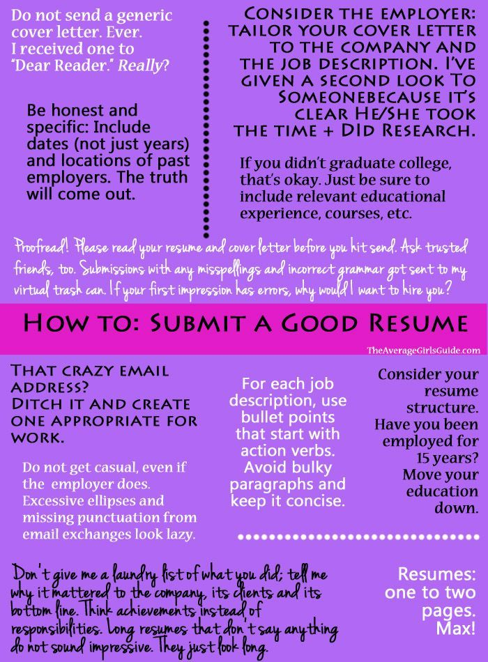 Read more tips for your RESUME on Tipsographic (resume - resume job