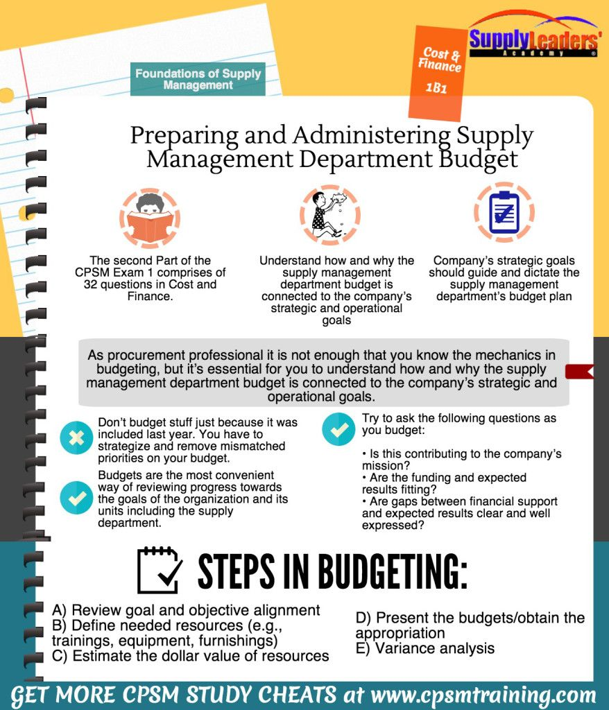 cpsm study guide on preparing and administering supply management rh pinterest com au cpsm study guides 2nd version cpsm study guide 2017