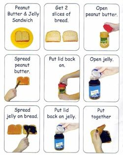 Visual Recipes - Making a PB&J . For parents at home for ... How To Make A Peanut Butter And Jelly Sandwich Worksheet
