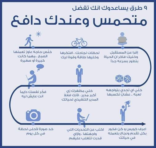 Pin By White Rose On معلومه وصورة How To Stay Motivated Motivation Life Gets Better
