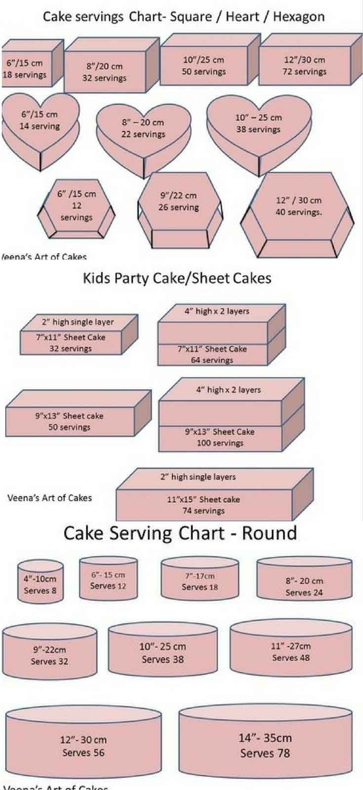 wedding cake 4 tier sizes as a cake decorator we all need basic cake serving chart 21704