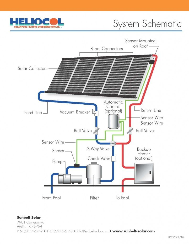 Solar pool heating schematic Solar Pool Heater, Heated Pool, Heating  Systems, Bathroom Designs