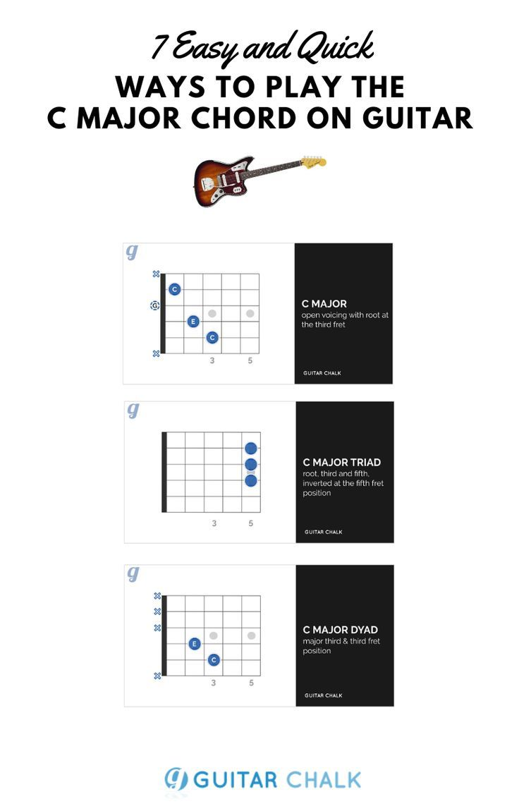 how to play c major chord on guitar