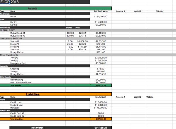 Free Spreadsheet To Get Your Financial Life On One Page For 2017