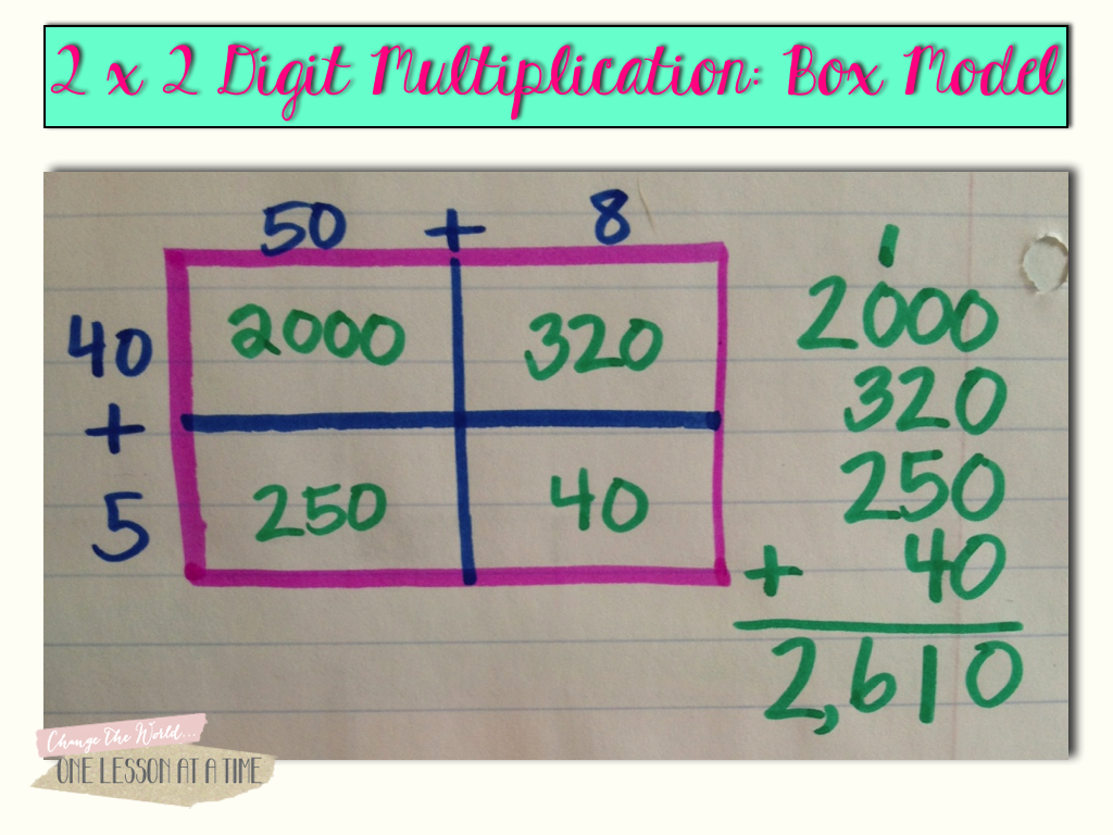 Today I Ve Been Thinking A Lot About Multiplication And