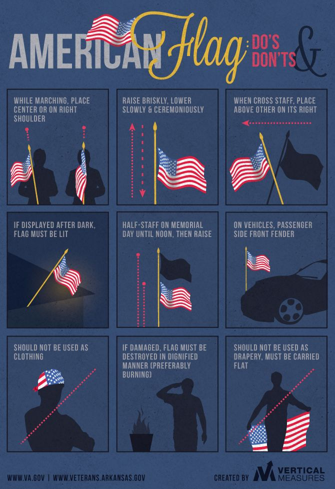 American Flag Do S And Don Ts For The Fourth Of July 4thofjuly July4th American Flag Etiquette Flag Etiquette American Heritage Girls