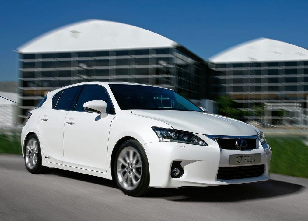 Depreciation Limit For Fuel Efficient Luxury Cars