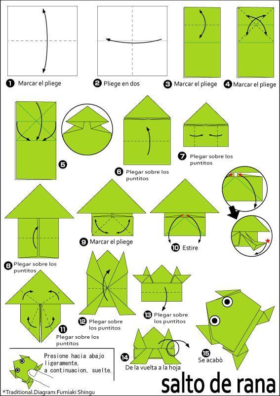 Pin de Charlotte Corriveau en Origami   Pinterest   Ranas, Sapito y ...