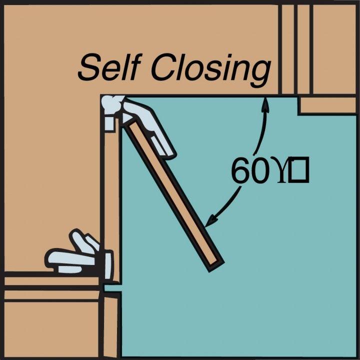 Blum Bi Fold Hinges Corner Cabinet Hinges Cabinet Doors