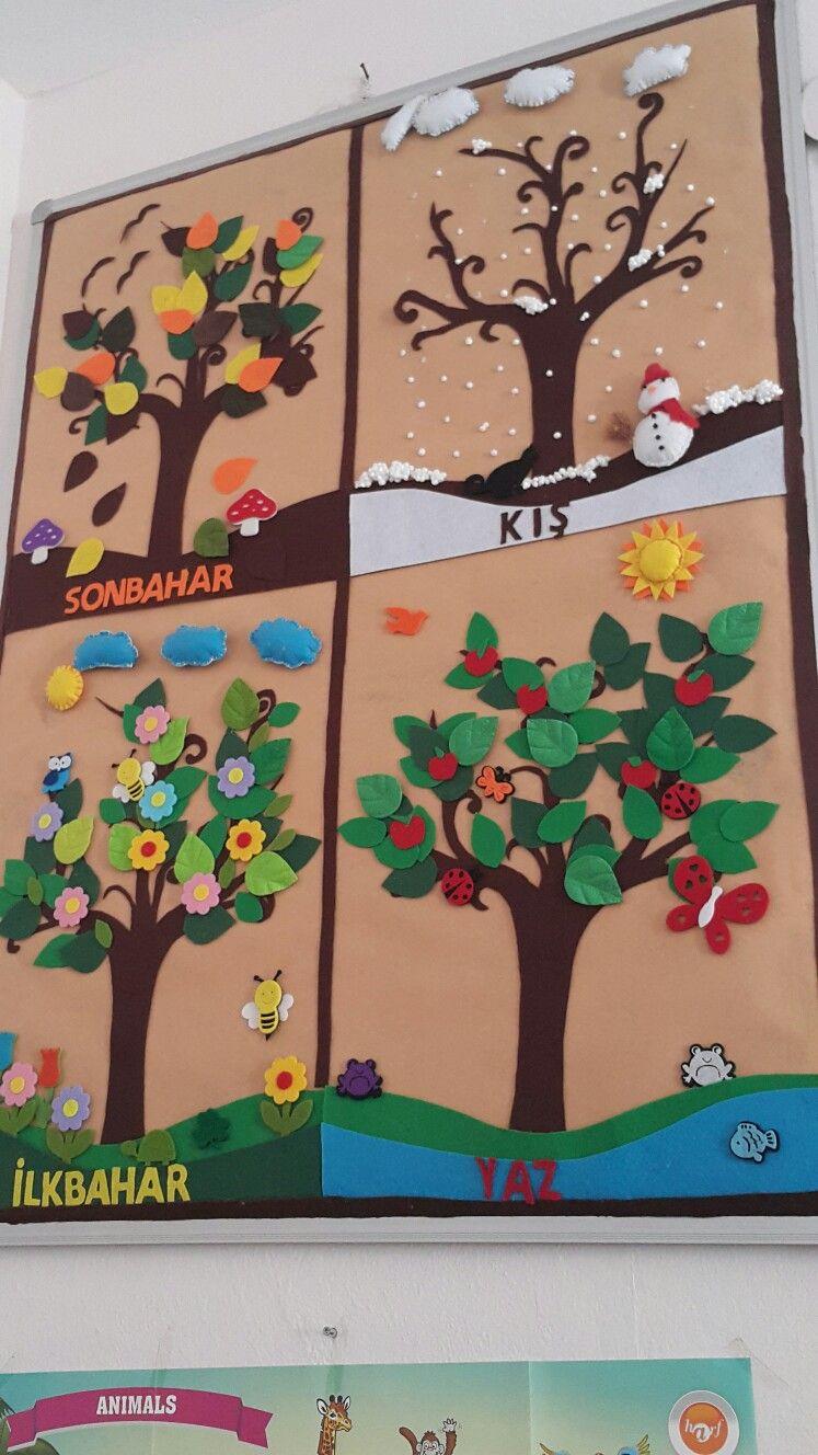 Mevsim Seridi Ornegi Okul Oncesi Yaratici Faaliyetler