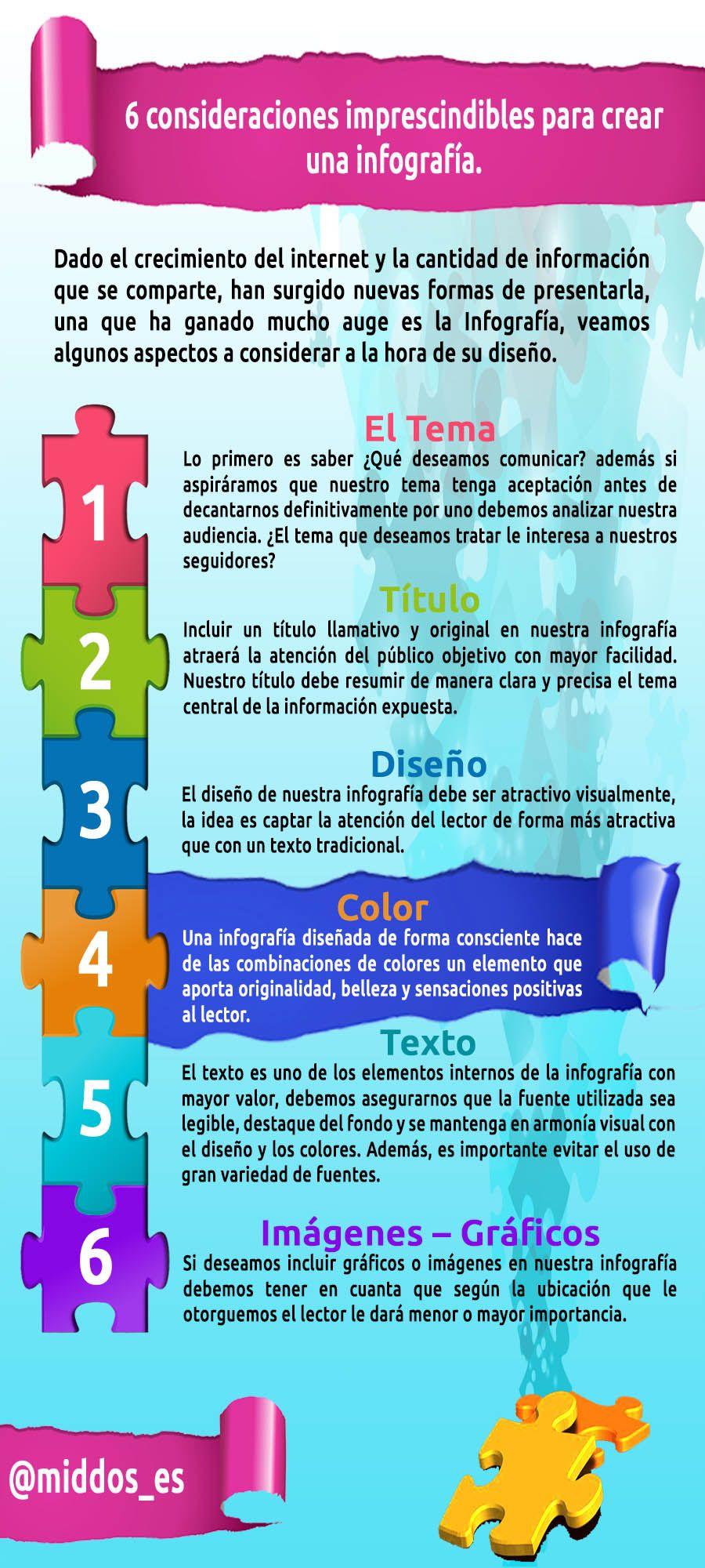 educacion 6 Consideraciones para crear una infografia