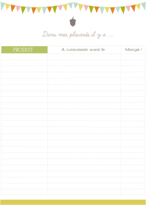 Inventaire Placards Organisation Organisation De La Maison Inventaire