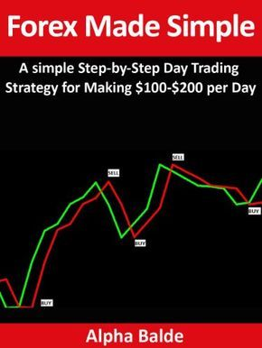 Forex paradise investment plans