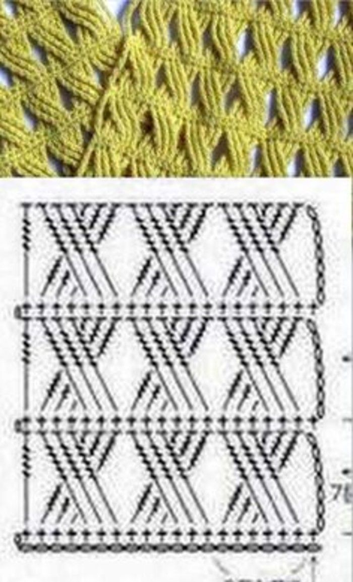 Crochet stitch from a russian blog. In this post quite a lot of ...