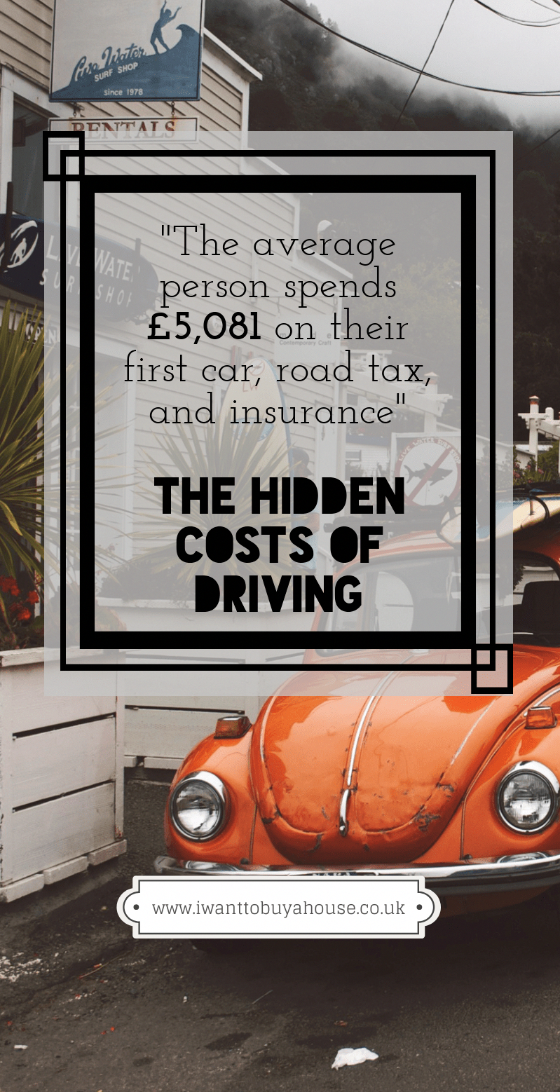 On Average People Spend 5 081 On Their First Car Tax And