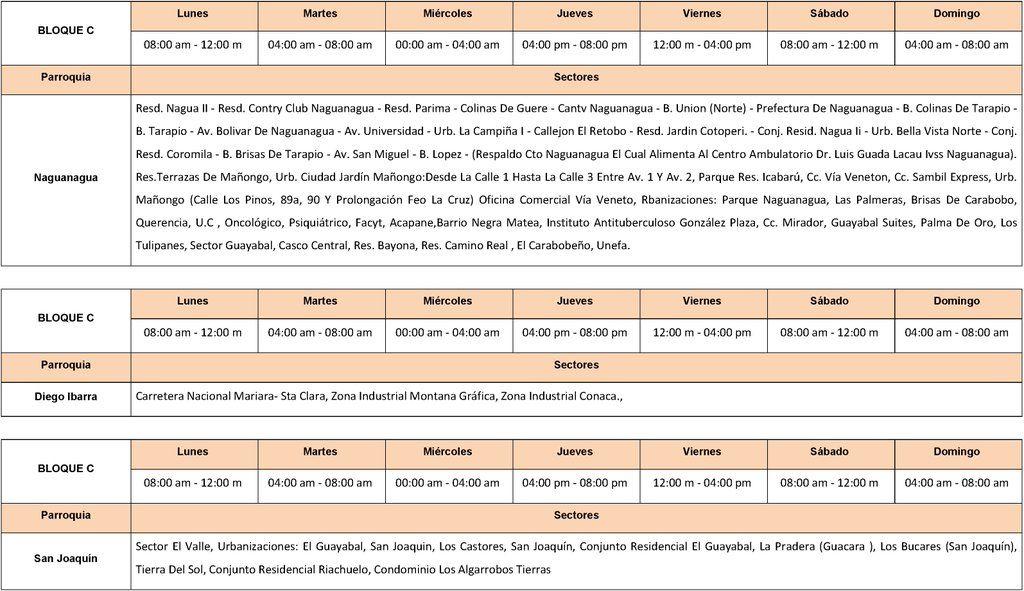 Revisa aquí el cronograma de cortes eléctricos que divide a Carabobo ...