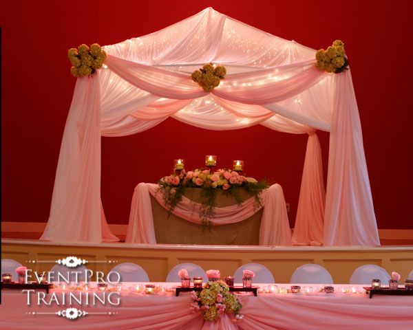 This blog has several different ideas for decorating a sweetheart this blog has several different ideas for decorating a sweetheart table or a head table at junglespirit Images