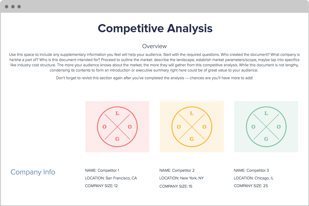 Competitive Analysis By Xtensio ItS Free