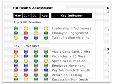 Inverra Demo Launcher Business Intelligence Data Visualization Employee Engagement