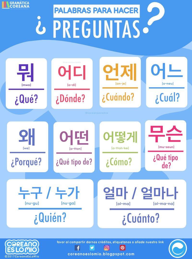 Palabras Para Hacer Preguntas En Coreano Abecedario Coreano
