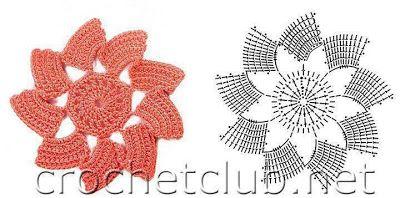 17 Esquemas De Flores Para Tejer A Crochet Con Patrones Gratis Flores A Crochet Flores Crochet Patrones Ganchillo Patrones Gratis