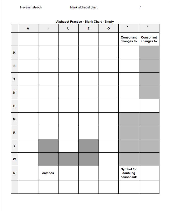 49+ Katakana worksheet Education