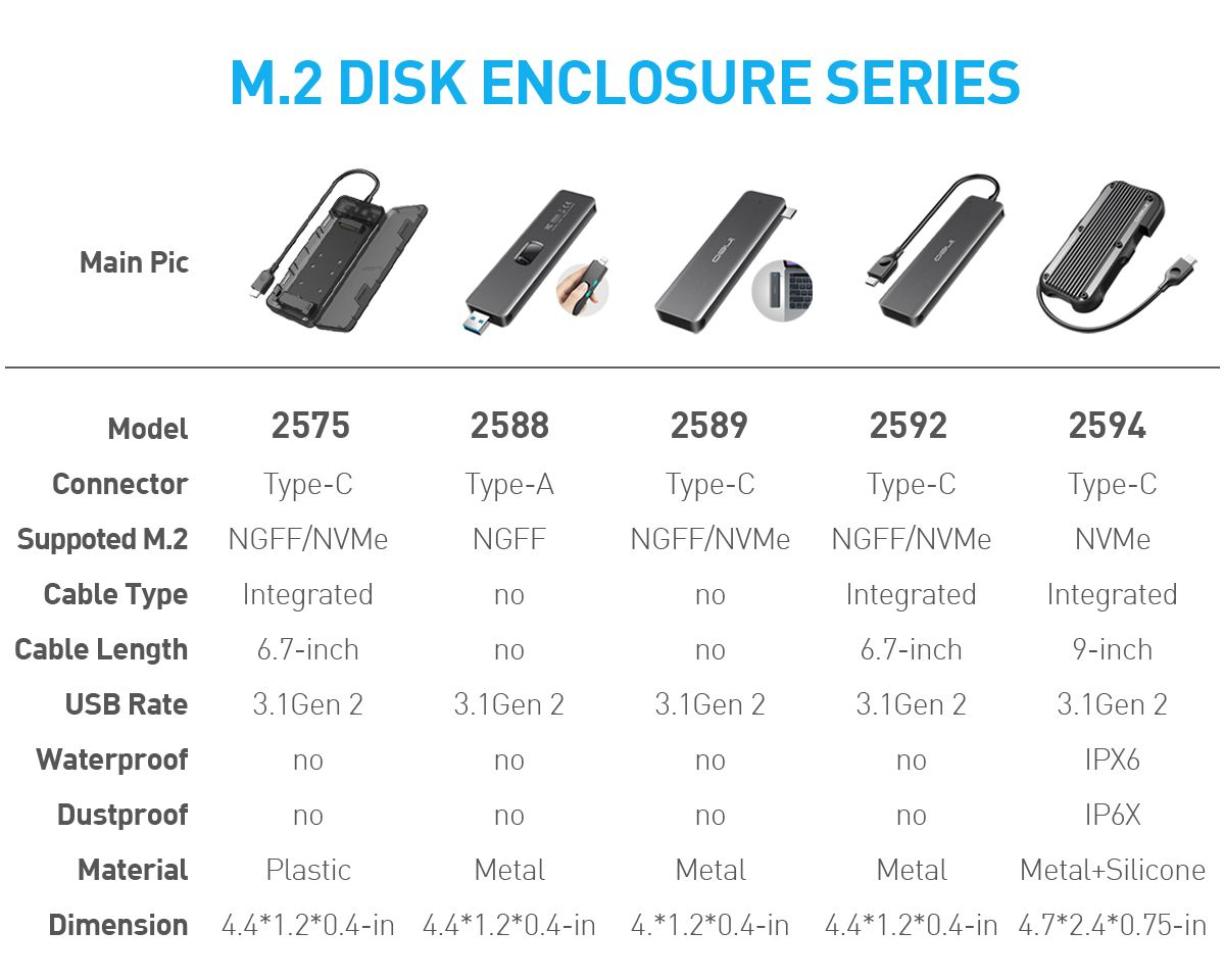Pin by ineo on M.2 SSD Enclosure Ssd, Usb, Enclosure