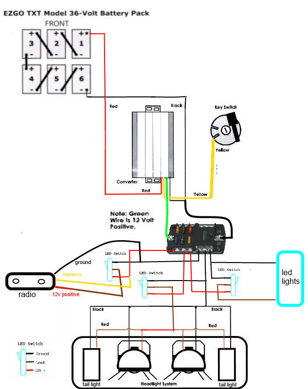 9c61a83c8ac70399d220e78bdb485181 whats the correct way to wire my voltage reducer and fuse block Club Car 36V Wiring-Diagram at fashall.co
