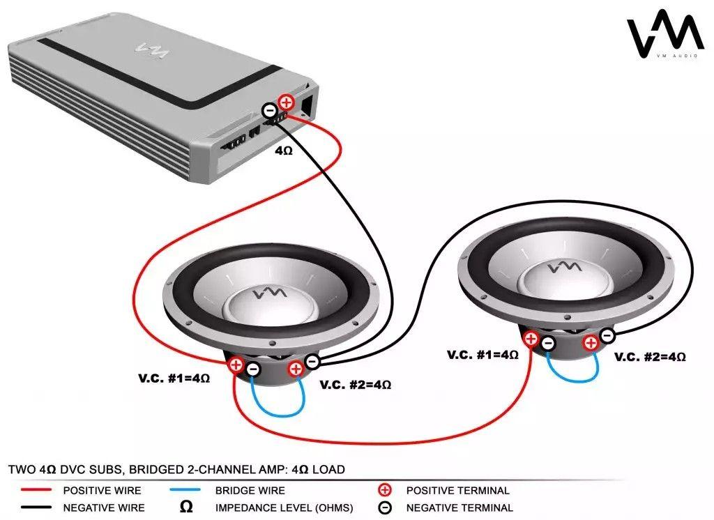 Two 4 ohm DVC subs, bridged 2channel amp: 4 ohm load  | Car Audio | Car audio, Audio, 4 channel